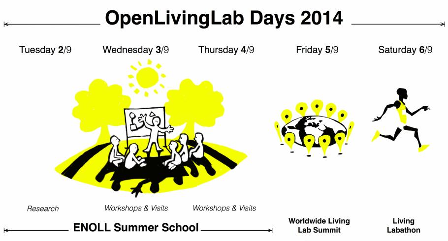 OpenLivingLab Days 2014 300dpi